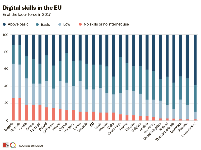 Digital-skills-in-the-EU